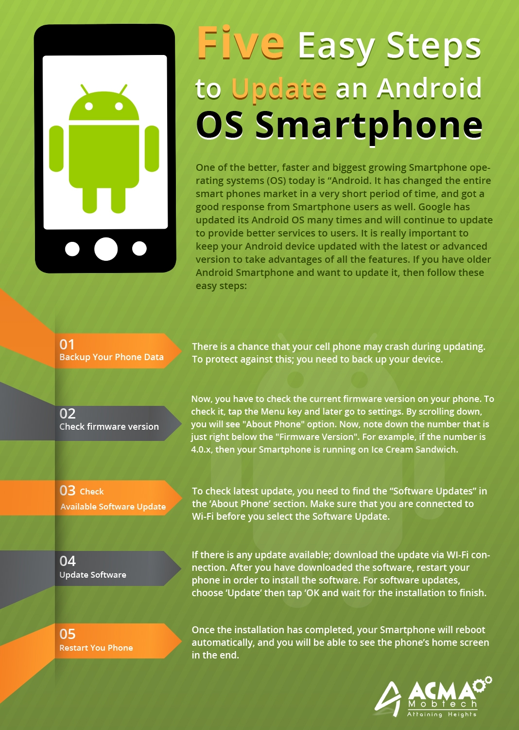 Five Easy Steps to Update an Android OS Smartphone ...