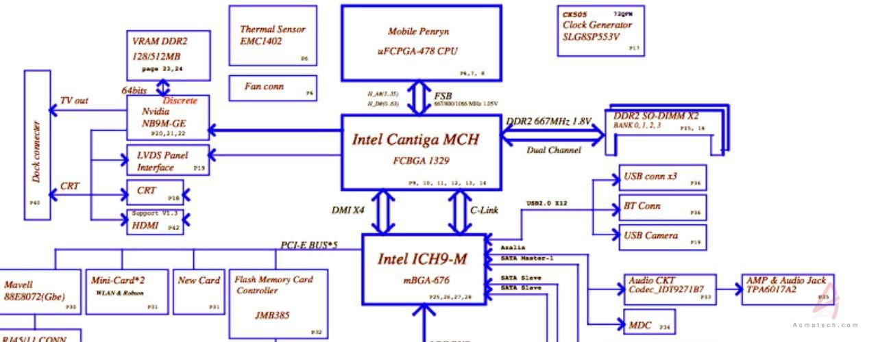 Laptop Block Diagram Laptop Generic Block Diagram Laptop Repair By