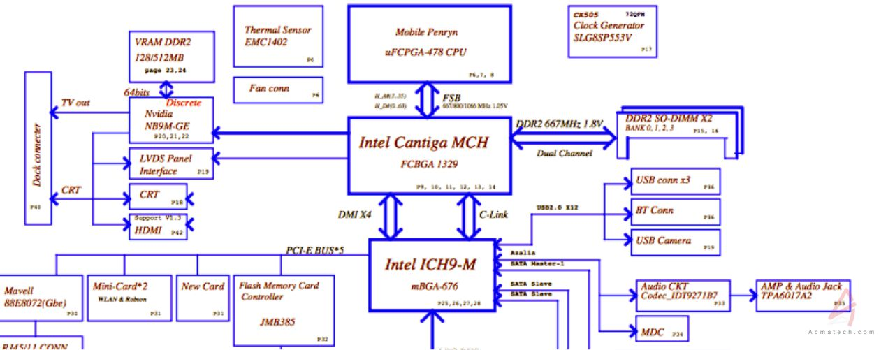laptop generic block diagram laptop generic block diagram laptop repair by schematics block diagrams at virtualis.co