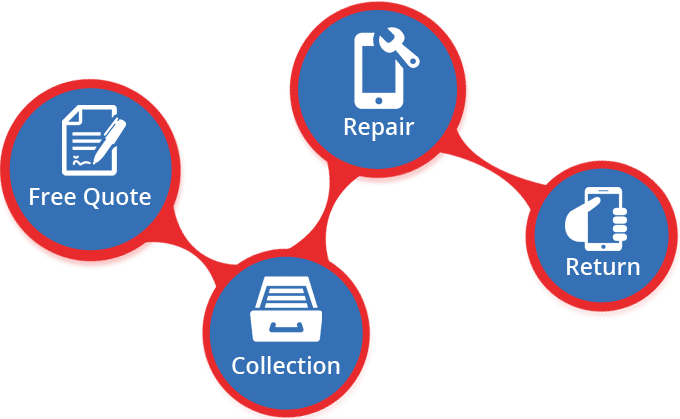 Image result for images of mobile repair